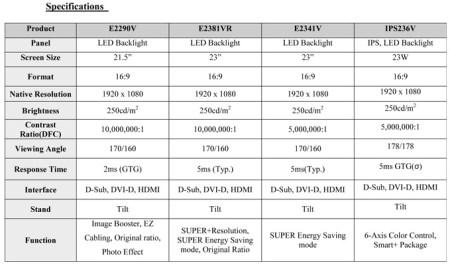 LG SUPER LED E2290V, E2381VR, E2341V and IPS236V LED-Backlit LCD Monitors
