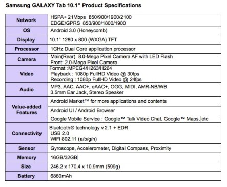 Samsung Galaxy Tab 10.1 Tablet runs Android 3.0 Honeycomb specs