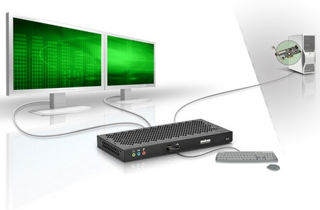Matrox Extio F2208 Dual Monitor KVM Optical Extender 1