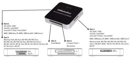 USRobotics USR8420 All-in-One USB 3.0 Card Reader slots