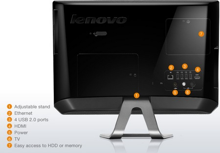 Lenovo C325 All-in-one PC back