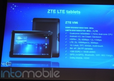 ZTE V96 android 4.0 tablet