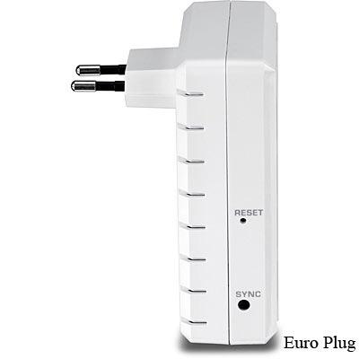TRENDnet TPL-405E 500Mbps Powerline AV Adapter with 4 Gigabit LAN Ports Euro Plug