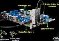 Asus ThunderboltEX PCIe Upgrade Card