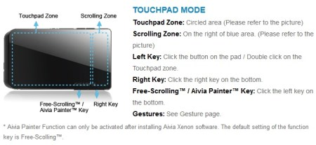 Gigabyte Aivia Xenon Dual-mode Touchpad Mouse touchpad mode
