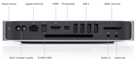 Apple Mac Mini 2012 gets Ivy Bridge connectors