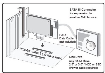 Apricorn Velocity Solo X2 SSD and SATA III Desktop Upgrade Kit details