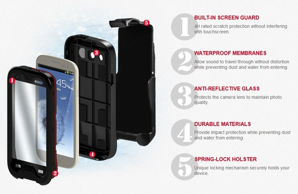 Seidio OBEX Waterproof, Shockproof, Dustproof Case for iPhone 5 and Galaxy S III details