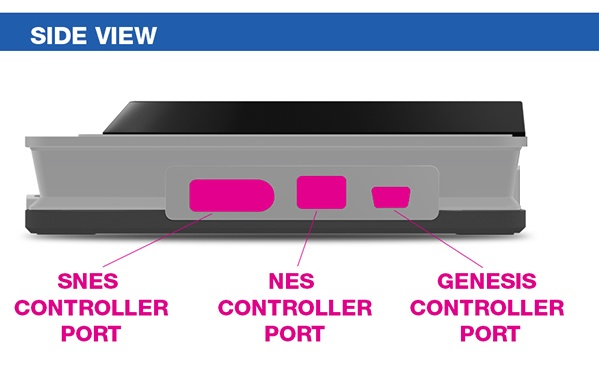 Hyperkin RetroN 5 lets you play NES, SNES, GENESIS, GameBoy and FAMICOM games side
