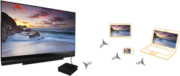 Zotac StreamBox DLNA Miracast streamer