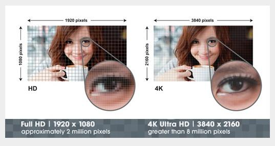 Sony BRAVIA XBR-55X900A and XBR-65X900A 4K Ultra HD LED TVs 4K