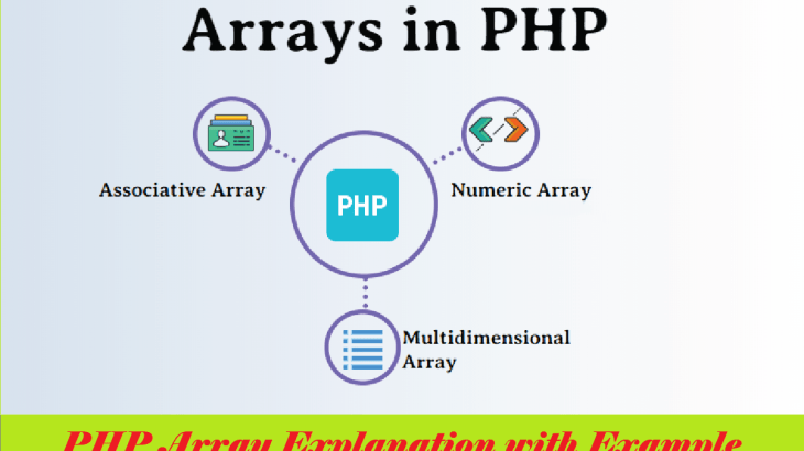 PHP-Array-Explanation