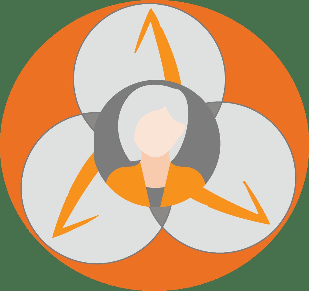 IT Women Leadership Training