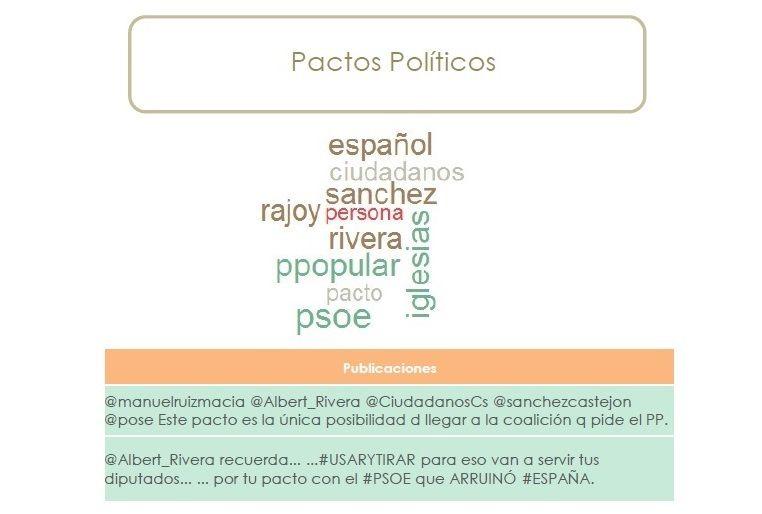 Topic_Model_politica_PACTOS