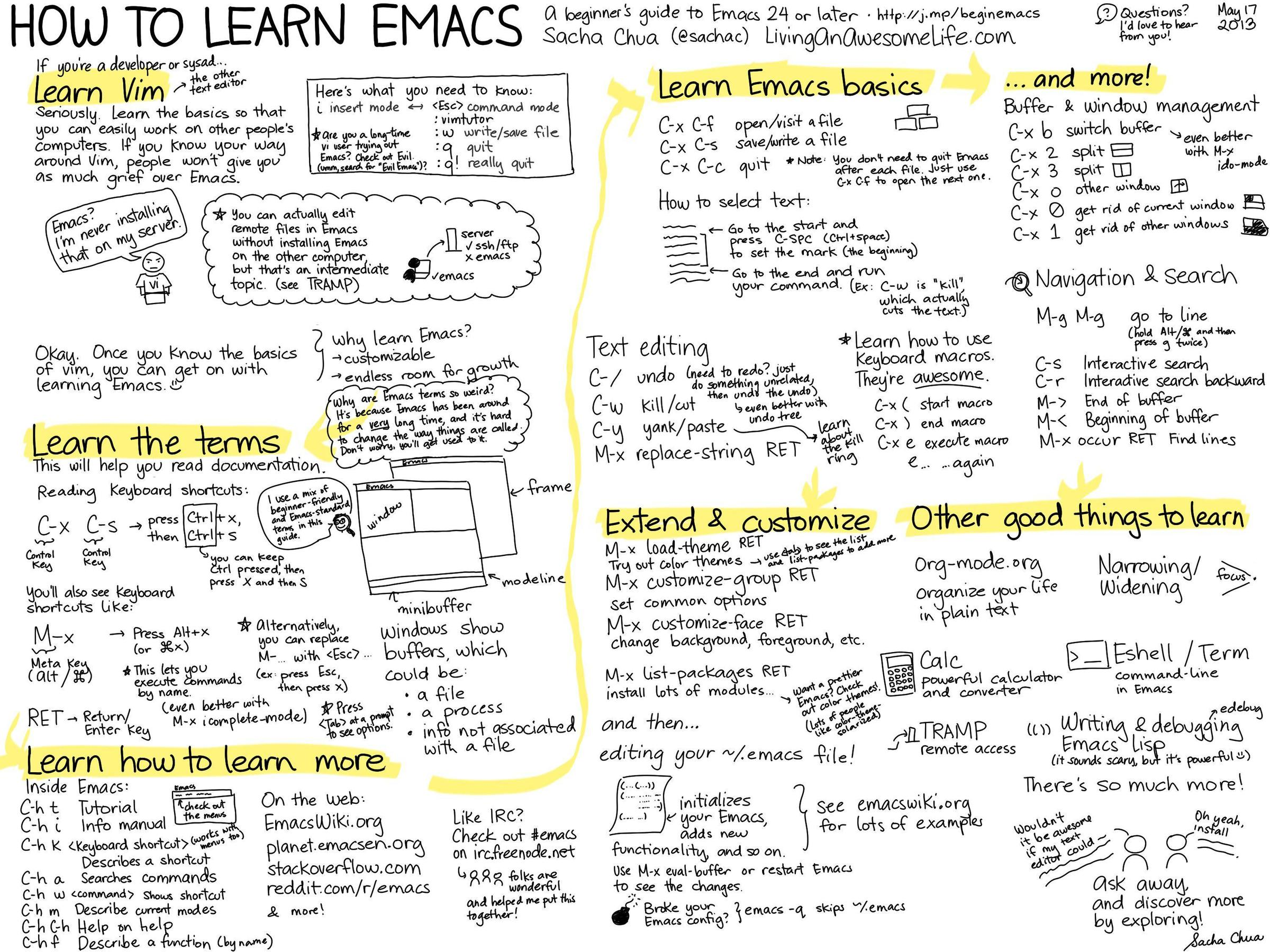 Commonly Useful Emacs Commands And Shortcut Keys
