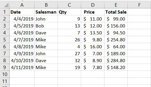 pivot table data
