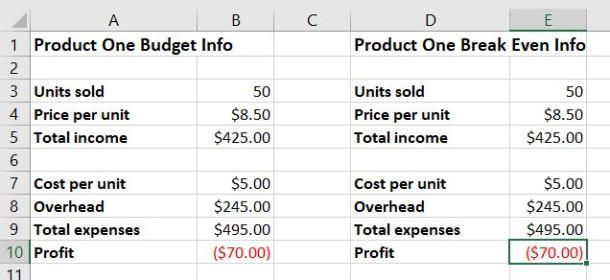 Goal seeking price