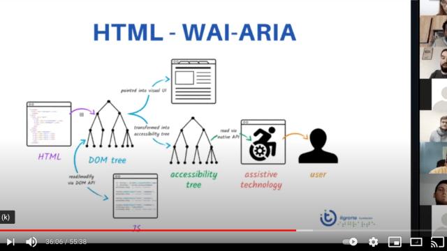 Captura de la presentación sobre el arbol DOM en pantalla de Zoom