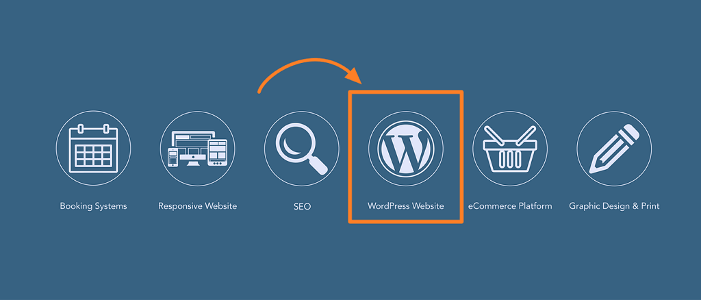 Cara Buat Blog Percuma WordPress Edisi 2019
