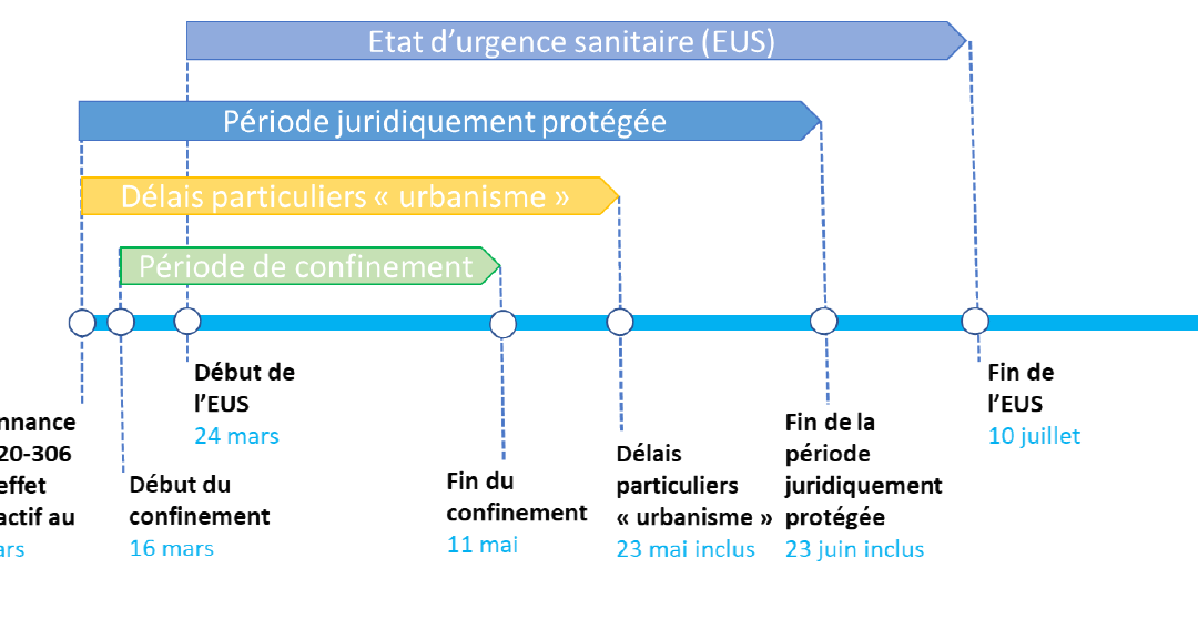 URBANISME : Formation en visioconférence