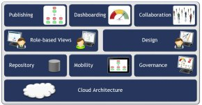 Software AG Aris Cloud