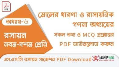 ssc-chemisty-mcq-suggestion-pdf-download-chapter-6
