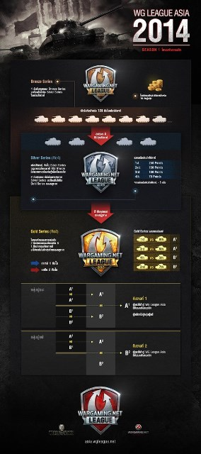 WGL_APAC_Infographic_ASIA
