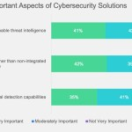 Picture-2_Important-Aspects-of-Cybersecurity-Solutions-2.jpg