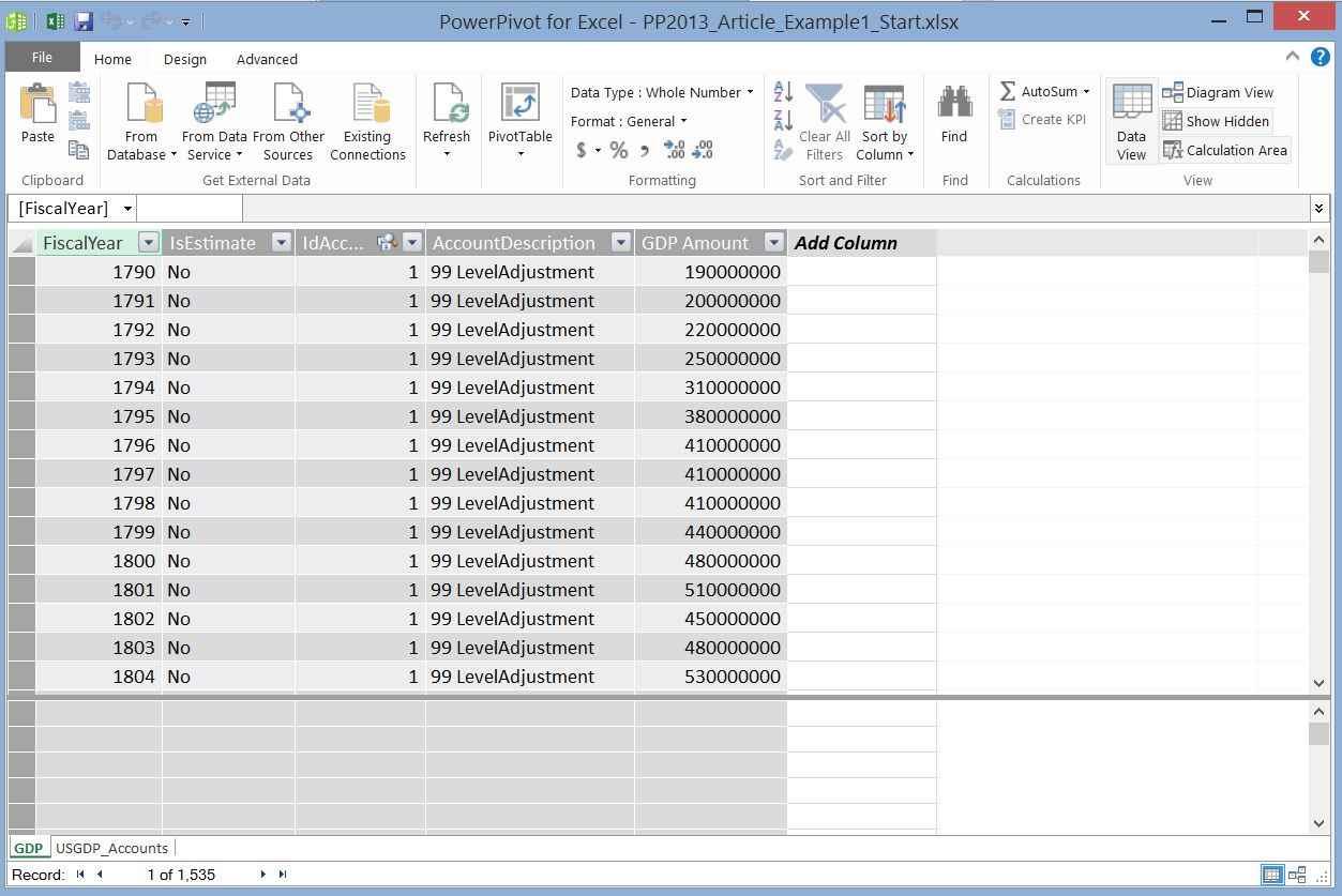 Understanding Powerpivot And Power View In Microsoft Excel