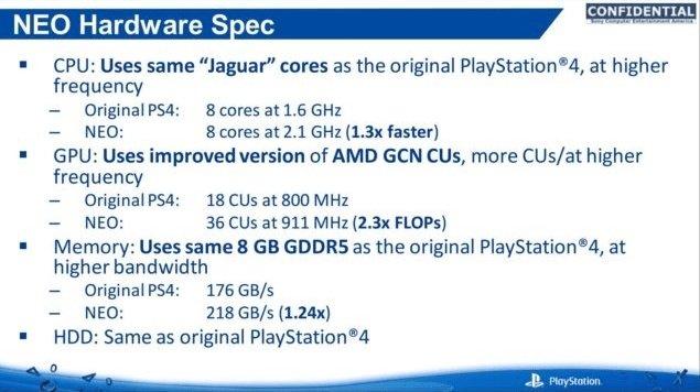 PlayStation 4 Slim и PlayStation 4 Pro отличия характеристик