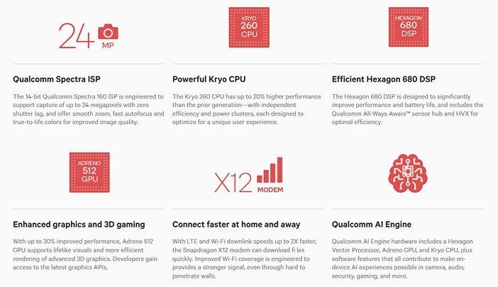 Snapdragon 660 основные характеристики