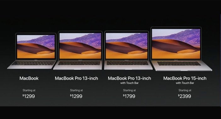 Модели MacBook Retina