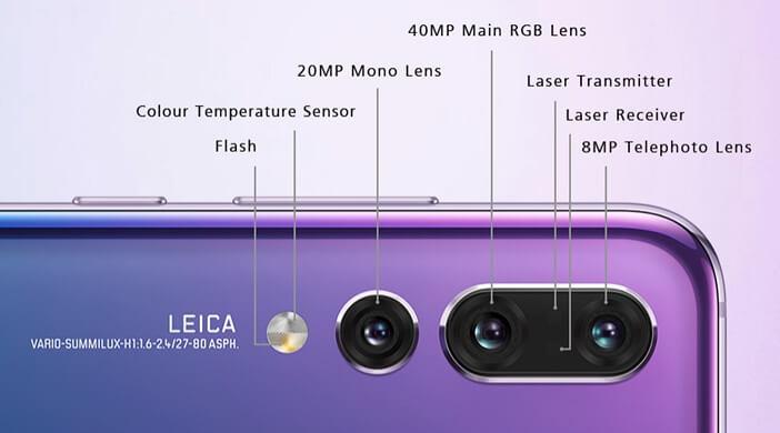 Камеры P20 Pro