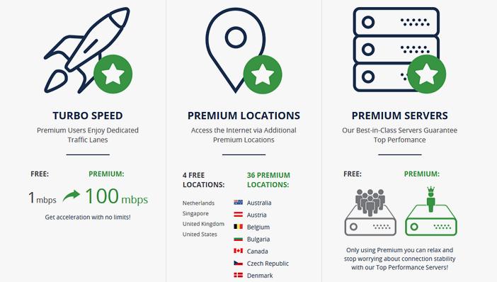 Премиум аккаунт Browsec VPN