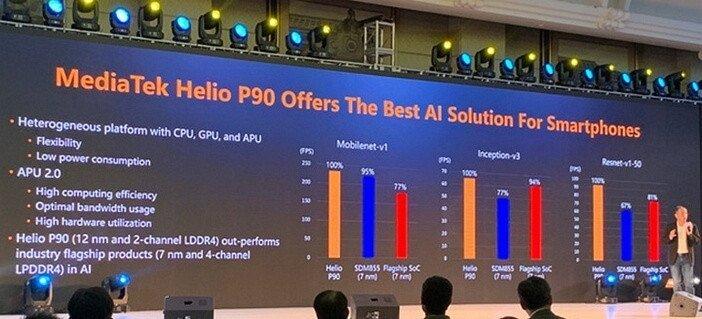 Процессор Helio P90 против Snapdragon 855