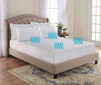 The Active Cooling Mattress Protector 1