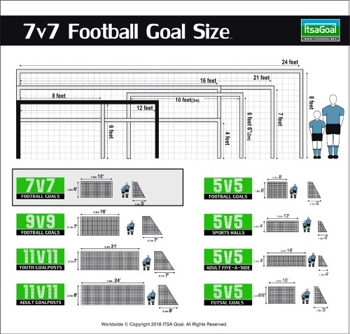 7v7 goal size