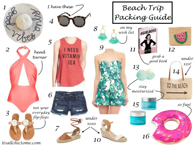 Beach Trip Packing Guide | It's All Chic To Me