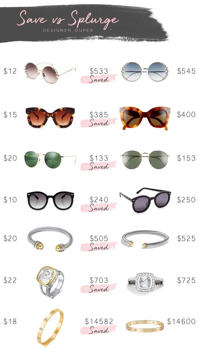 Save vs Splurge Amazon designer