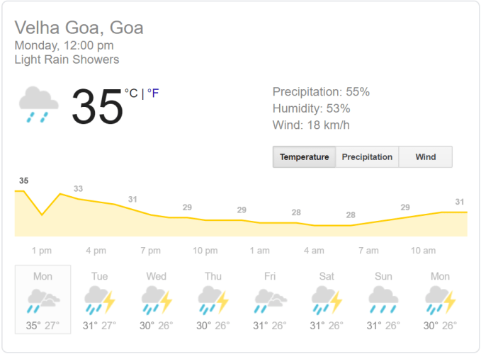 Weather Plan for Monsoons in Goa