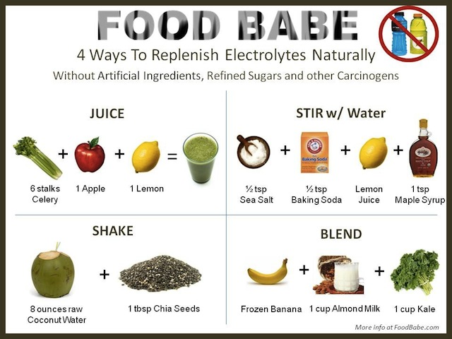 Food Babe's 4 Ways To Replenish Electrolytes