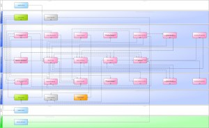 ITIL® Wiki  Processes of Release and Deployment Management
