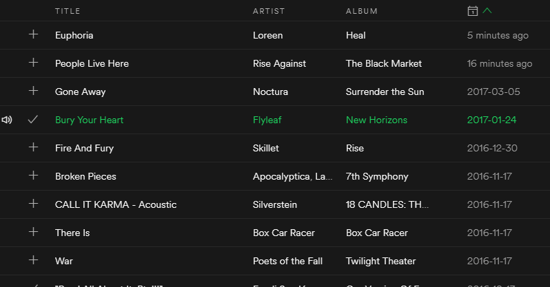 Blogtober Day 21: Share Your Favourite Playlist