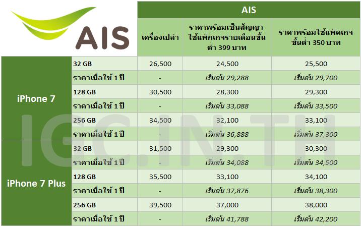 ais-iphone-7-price