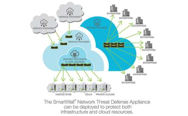 corero-smartwall-itusers