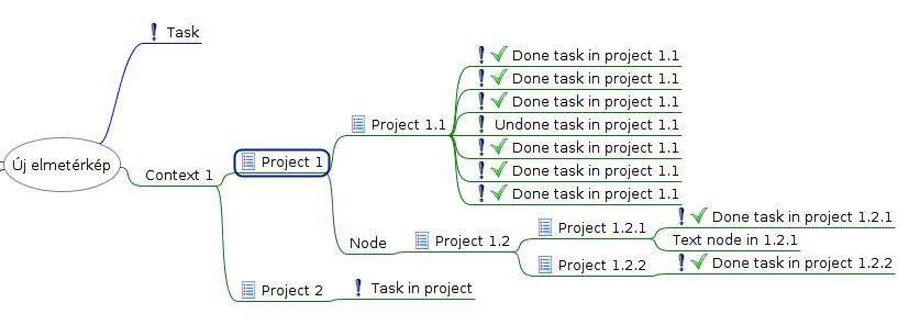 Cluttered task list
