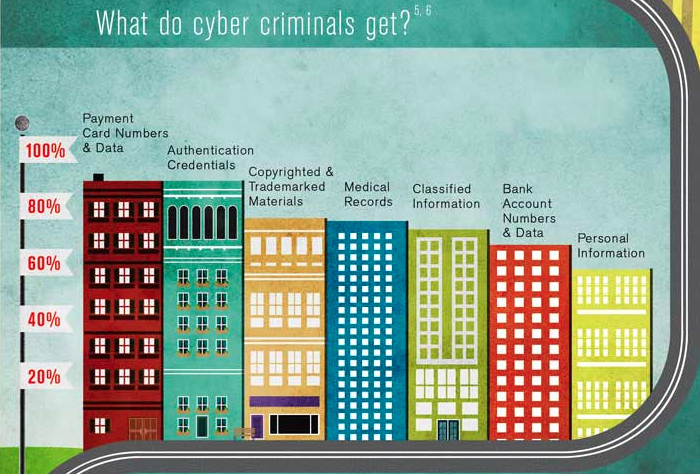 Best Cyber Security Magazines