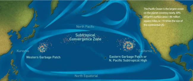 md gyres map 3 1 650x273 ทำความสะอาดครั้งใหญ่ที่สุดของโลก ล้างมหาสมุทร โดยฝีมือเด็กอายุ 19 ปีกับ Ocean Cleanup Project