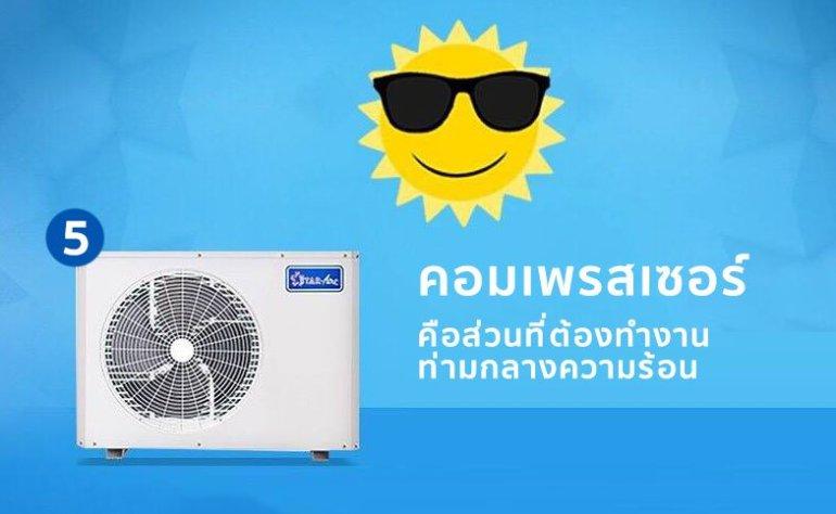 14 วิธีติดแอร์บ้านให้เย็นเต็มๆ และประหยัดค่าไฟเมื่อเจออากาศร้อนแบบเมืองไทย 17 - Air