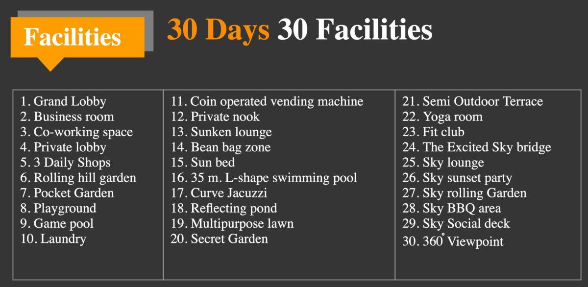รีวิว KnightsBridge Phaholyothin Interchange คอนโดอินเตอร์เชนจ์ย่านหลักสี่ ฟรี Facility 30 รายการ 20 - Facility